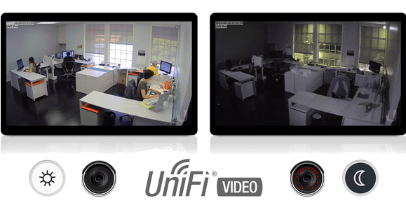 UniFi Video Surveillance